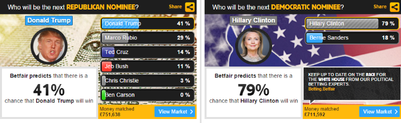Betfair Predicts screenshot